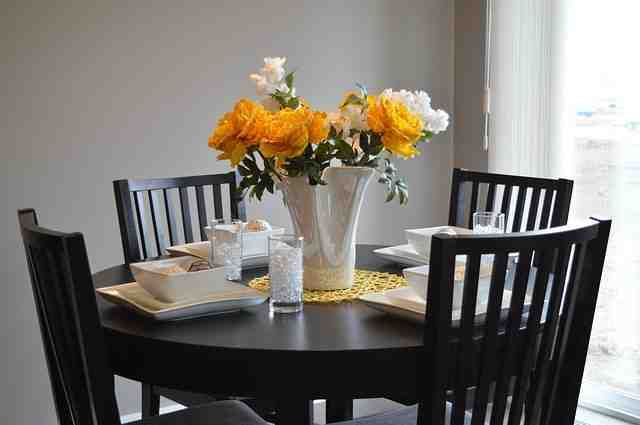 Quelle couleur table salle à manger ?